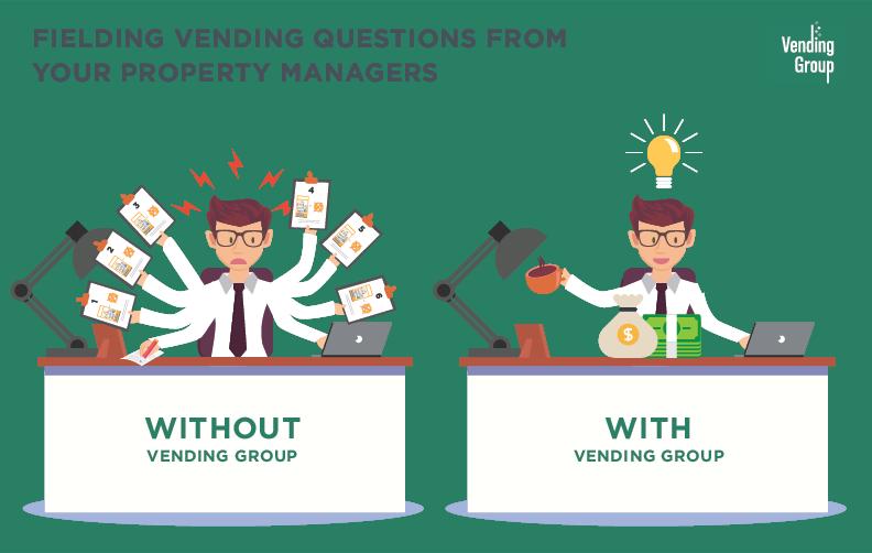vending management methodology